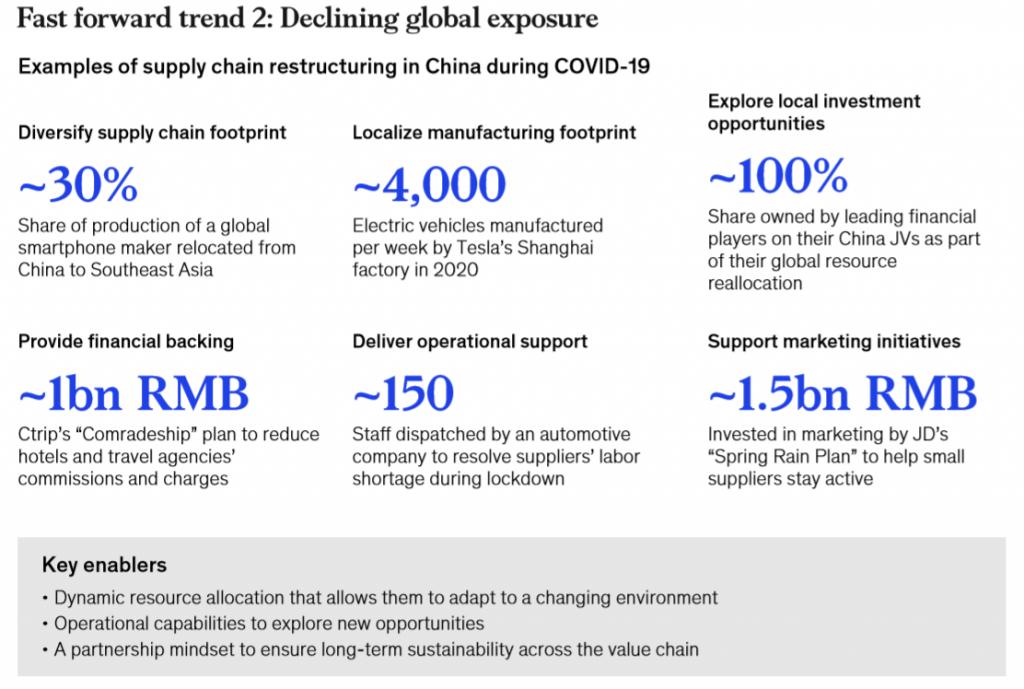 Xu hướng 2: Giảm phơi nhiễm rủi ro toàn cầu
