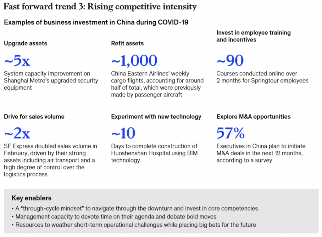 Xu hướng 3: Tăng cường độ cạnh tranh