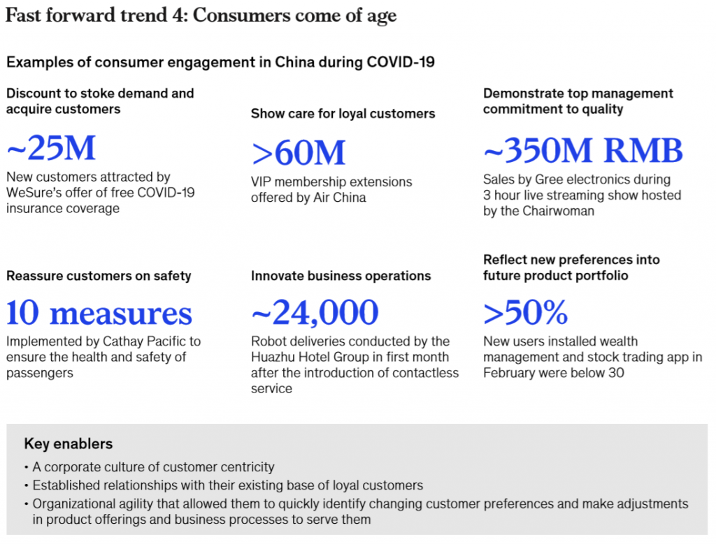 Xu hướng 4: Củng cố lượng khách hàng